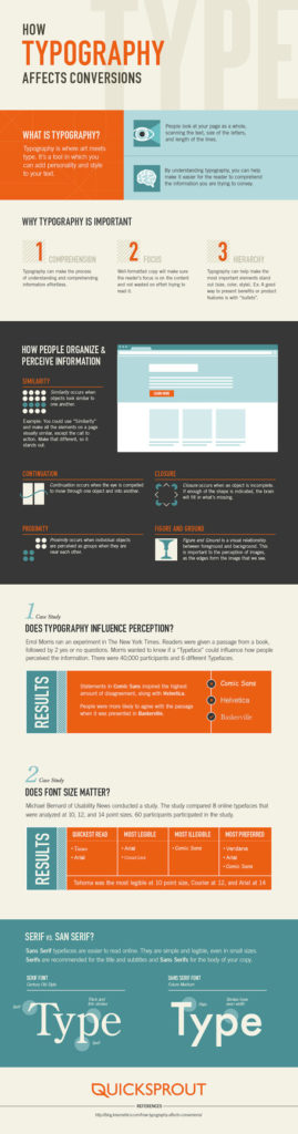The Effect Of Typography On User Experience And Conversions